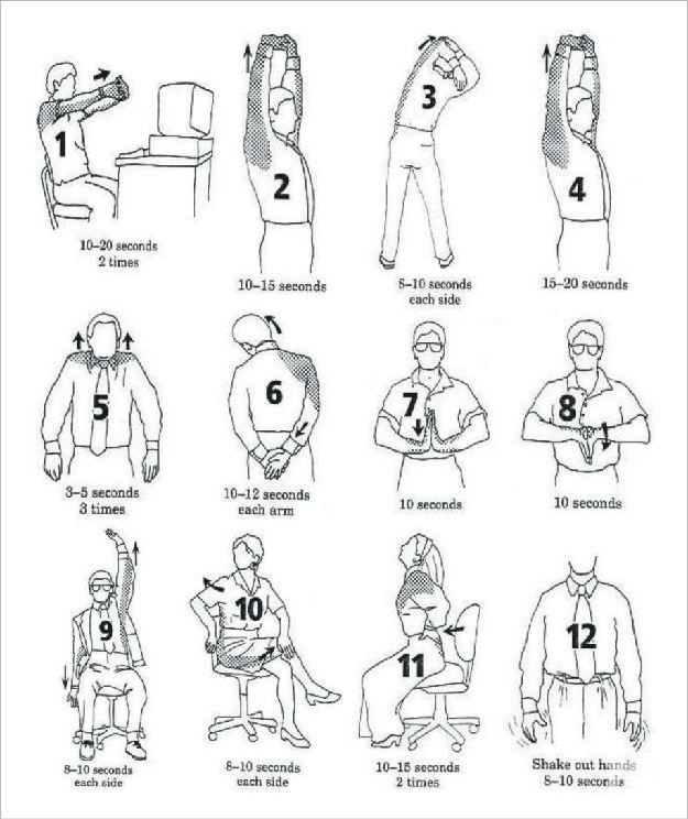 颈椎病的最好锻炼方法?